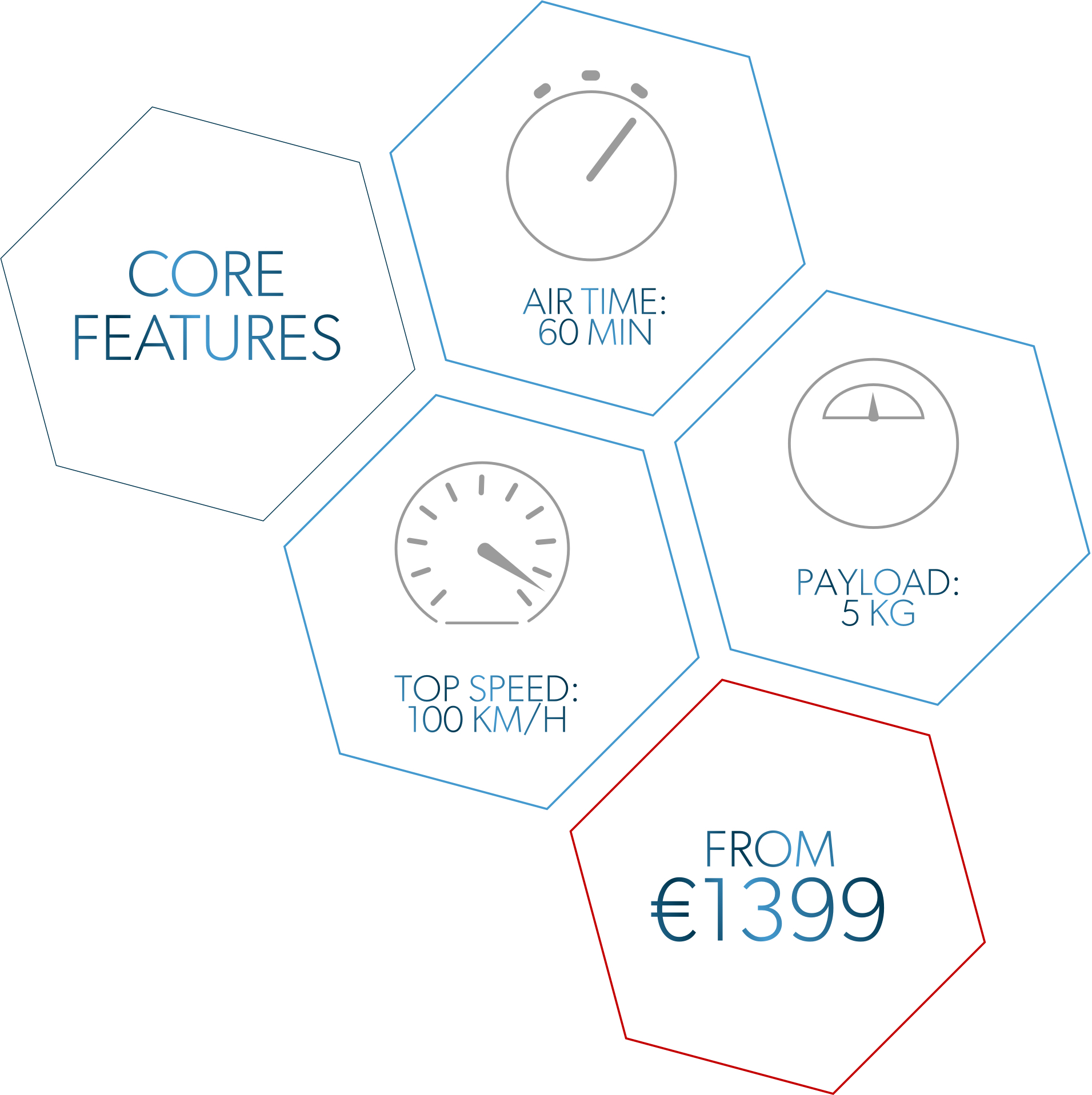 yeair_core-features